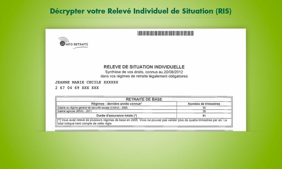 Credit Agricole Franche Comte Releve De Situation Individuelle